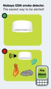 mobeye gsm smoke detector cm2400